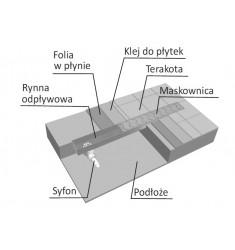 Tetris (L95-T) - Odpływ Liniowy z syfonem z boku